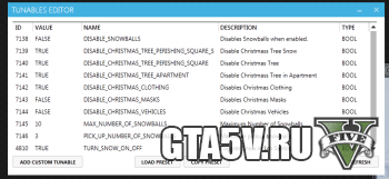 GTA Online Tunables Editor мод