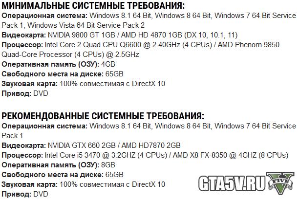 Официальные Системные требования ГТА 5
